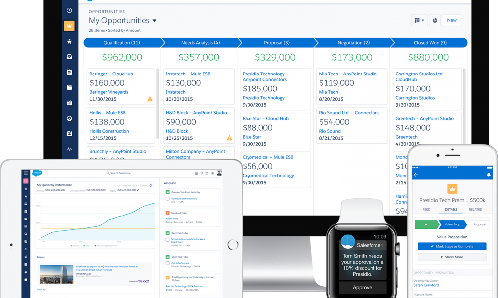 Salesforce Lightning UI and what it means for developers!